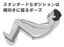 エネマグラ挿入体位姿勢