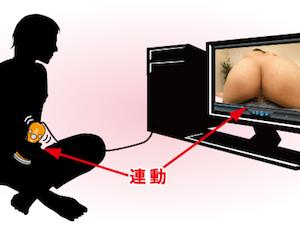 SAシリーズのアダルト動画との連携・連動イメージ